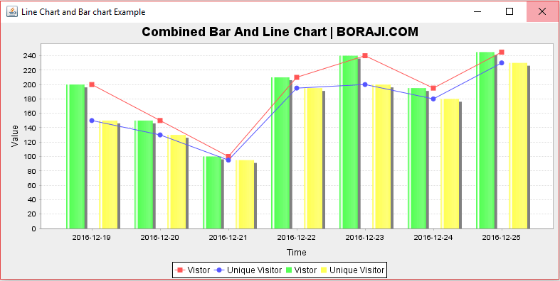 linebarchart.png